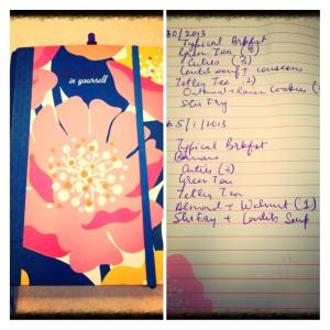 diet journal, tracking, food intake